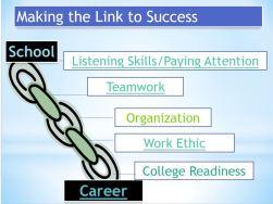 Making link ppt slide