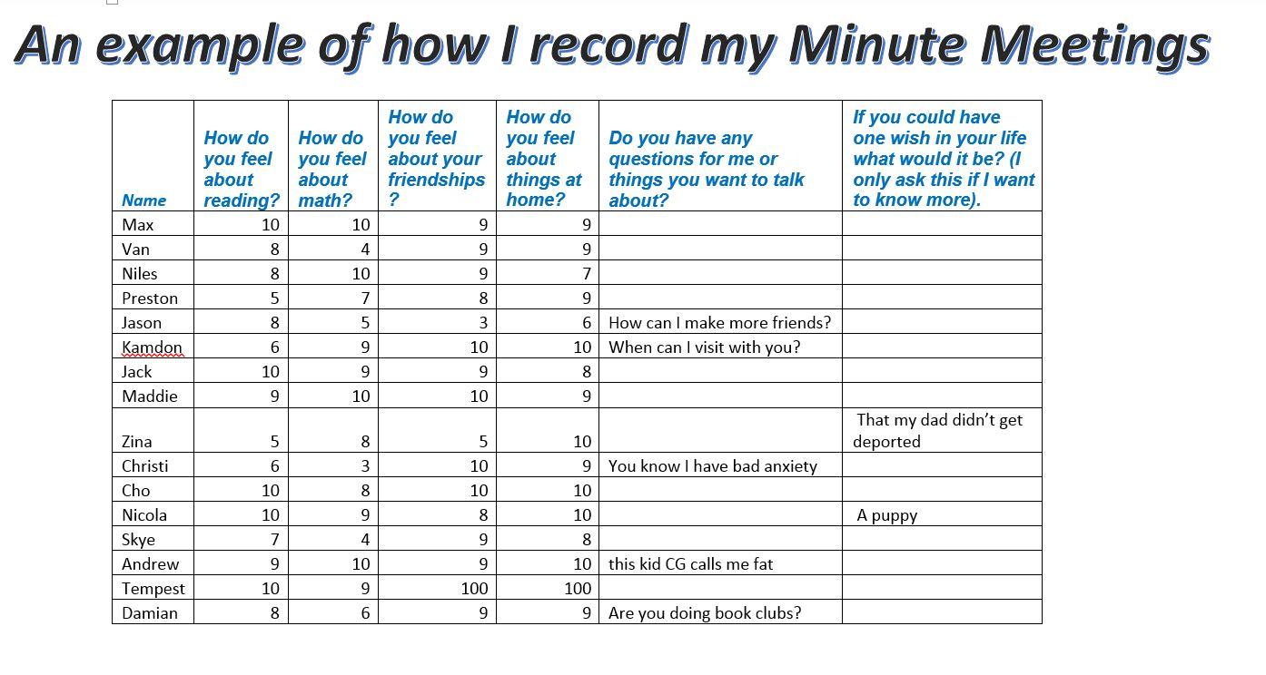 minutes meetings in school lisakingcounselor com