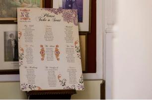 Rustic Wedding Table Plan
