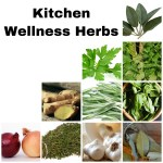 Manifest it Mondays- The Goddess on the Go: The Top 10 Kitchen herbs that support my Health & Well-being