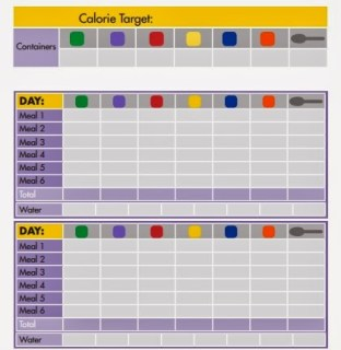 21 Day Fix tracking sheet