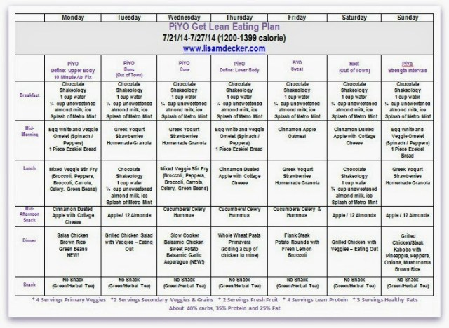 PiYO meal planning, Meal Planning, Clean Eating, Meal Prep
