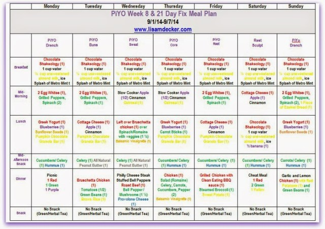 21 Day Fix Meal Plan, Meal Planning