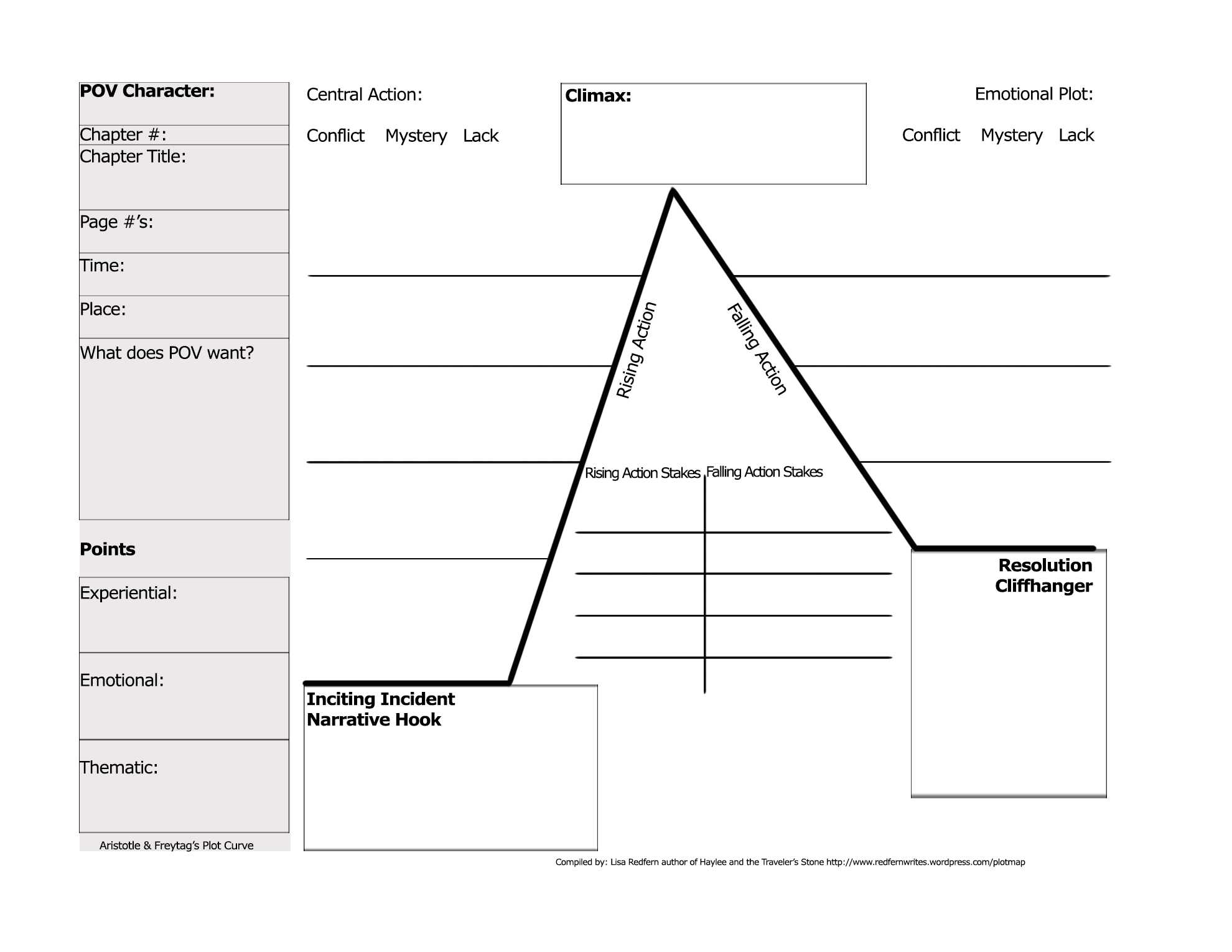 plot diagram graphic organizer pdf gretsch electromatic pro jet wiring printable diagrams how to use freytag s pyramid independent author rh lisaredfern wordpress com for middle school