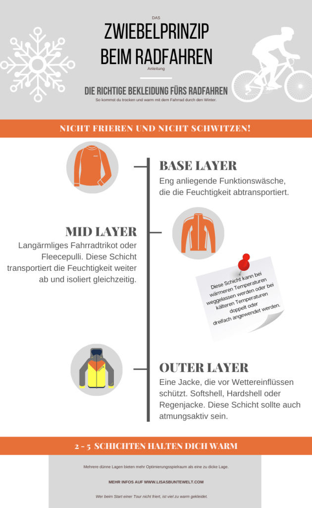 Zwiebelprinzip Radfahren Im Winter Infografik Kleidung 1