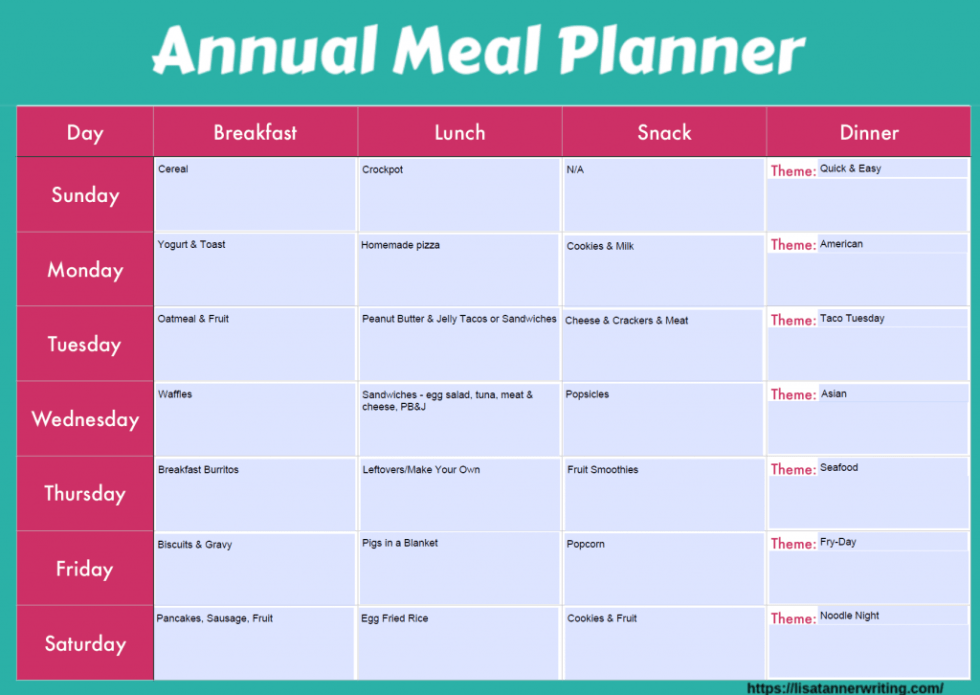 annual meal plan template in use