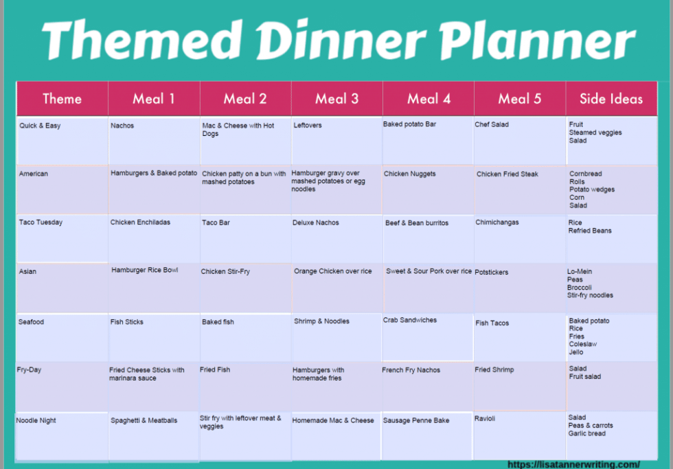 themed dinner section of our annual meal plan template