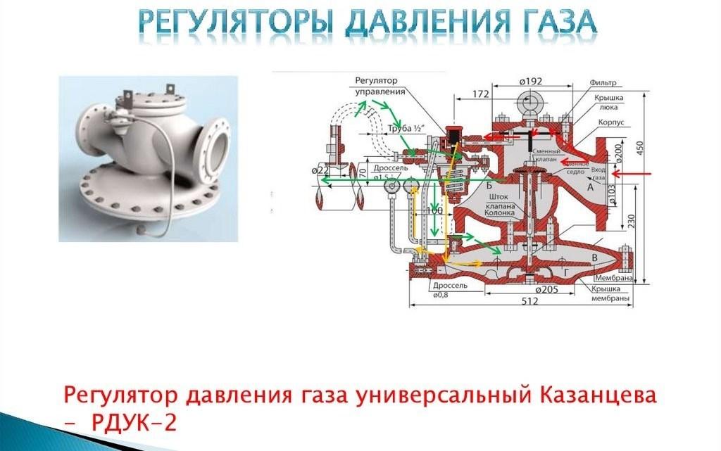 Регулятор давления РДУК-2