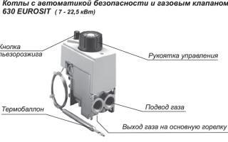 Обзор Автоматики
