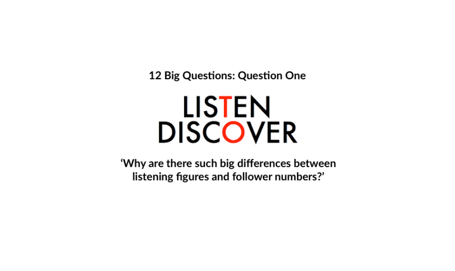 Listen to Discover's 12 Big Questions: The Outcome of Question One