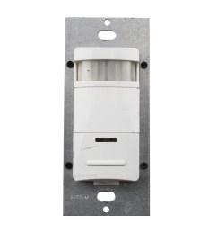 hpm motion sensor manual wordpress com [ 2000 x 2000 Pixel ]