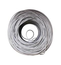 details about orbit cat5e 4p gy cat5e ethernet cable type cm utp bare copper gray 1000  [ 2000 x 2000 Pixel ]