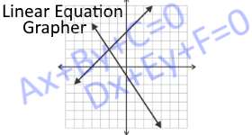 linear equation grapher software