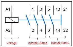 KONTAKTOR MAGNETIK  MAGNETIC CONTACTOR MC  Teknik