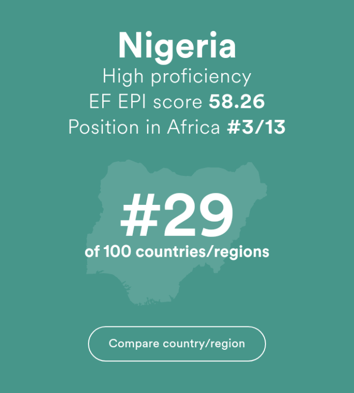 Nigeria is the Best English Speaking Country in Africa, 2019