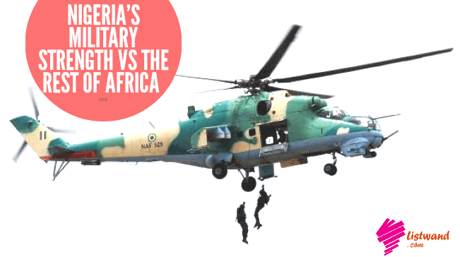 Top 10 Most powerful Military in Africa 2020