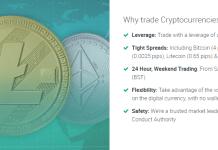 XTB Litecoin broker