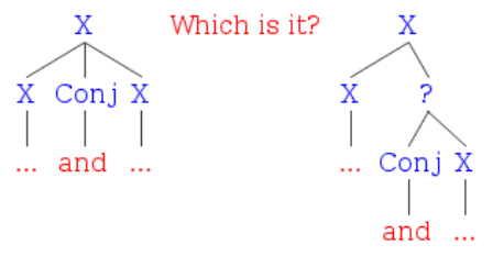 diagramming sentences with conjunctions 2 way switch diagram wiring let s a sentence part 1 literal minded the on left says