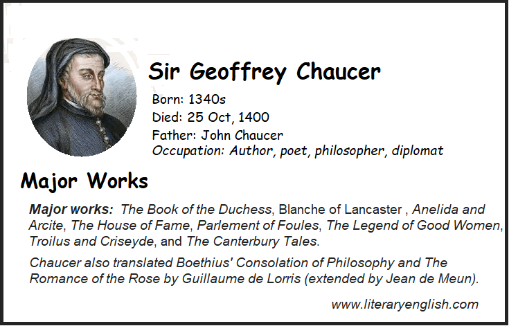 Introduction to the life of Geoffrey Chaucer
