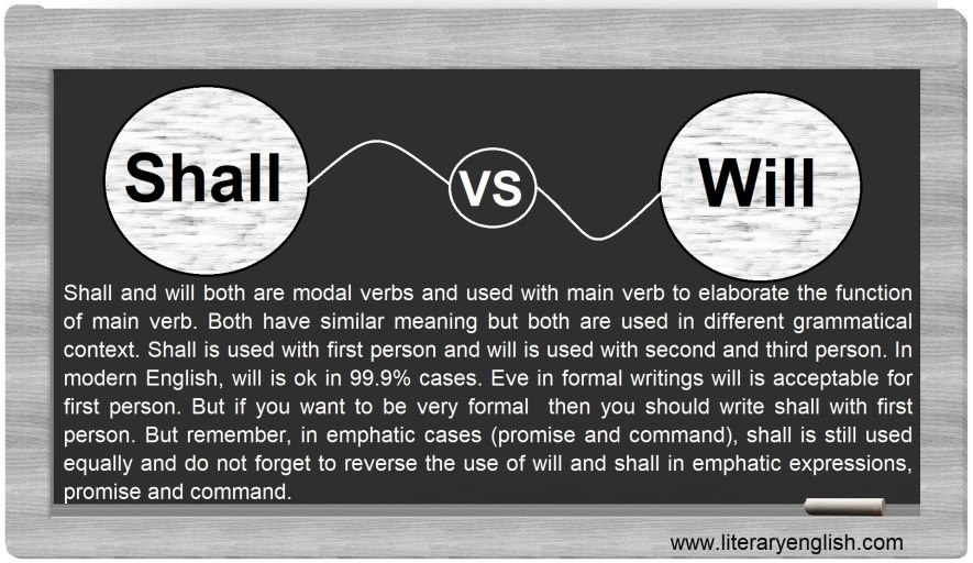 difference between shall and will