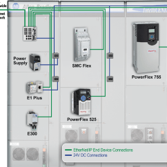 Motor Control Center Wiring Diagram 2 Hp Electric Single Phase Rockwell Automation - Intellicenter Ethernet/ip Solutions