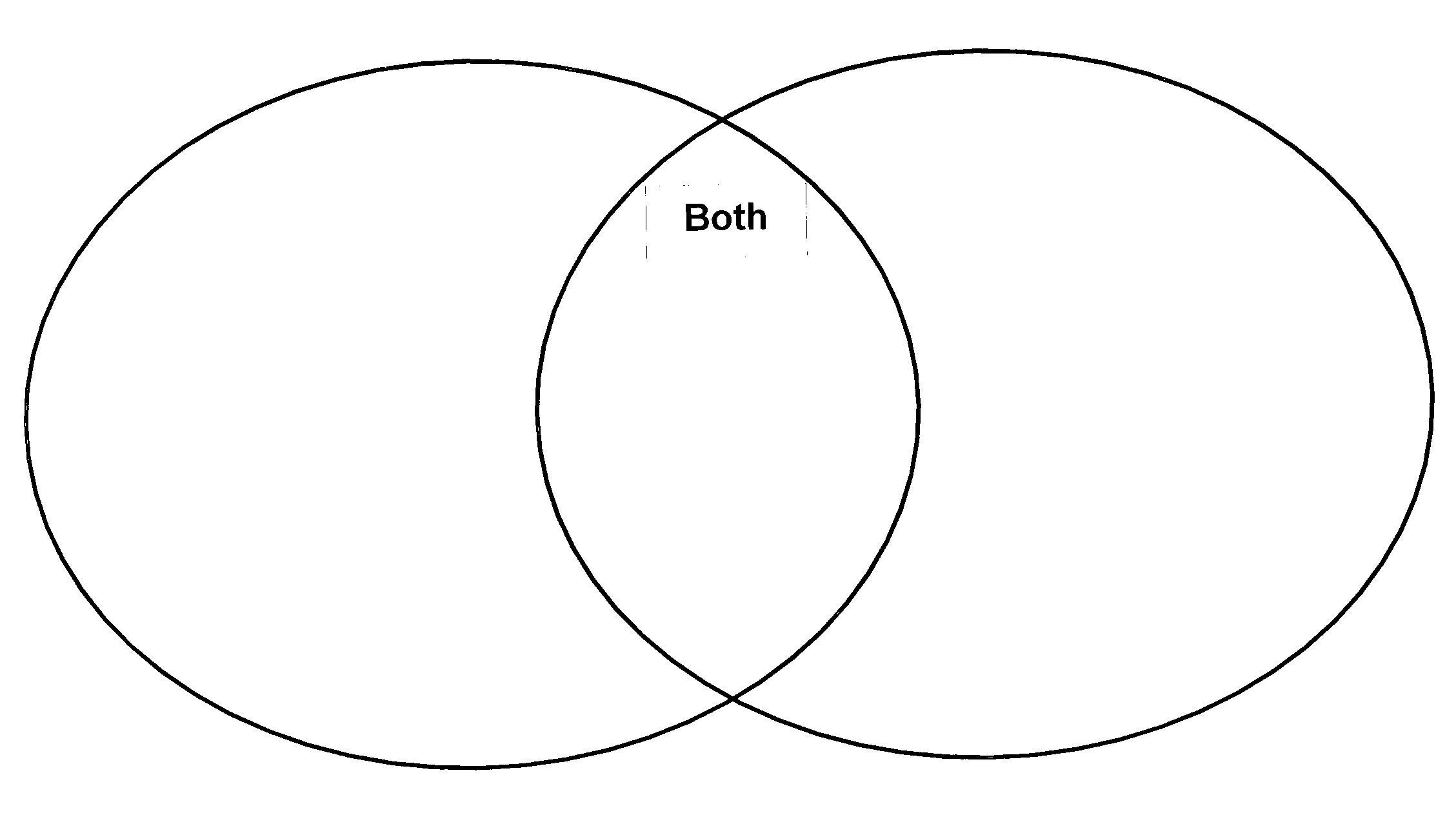 cinderella venn diagram compare contrast directv swm setup posts literature discovery studying classics growing