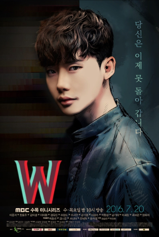Drama Korea W Episode 7 : drama, korea, episode, Korean, Drama, Review, Worlds,, Worth, Hype?