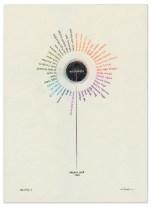 Appendix-Dick: Zeichnungen von Tommi Brem in der Kulturbuchhandlung Jastram