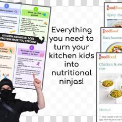 Kitchen Kid Outside Ideas Ks2 Resource For Primary Teachers Litfilmfest