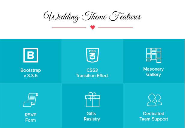 Lovebirds - Responsive Wedding HTML Template - 7