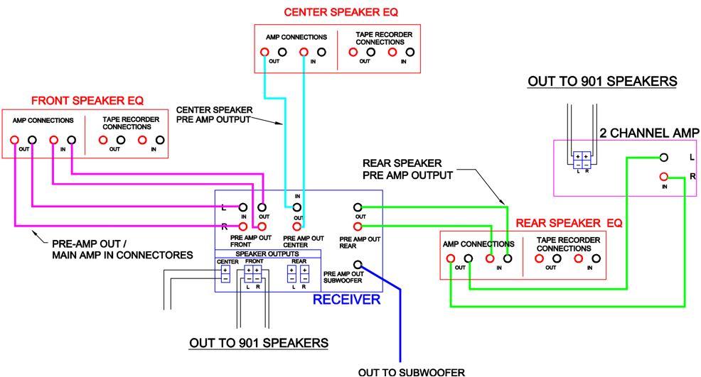 av receiver wiring diagram 2008 smart car bose super system 4 901's - community
