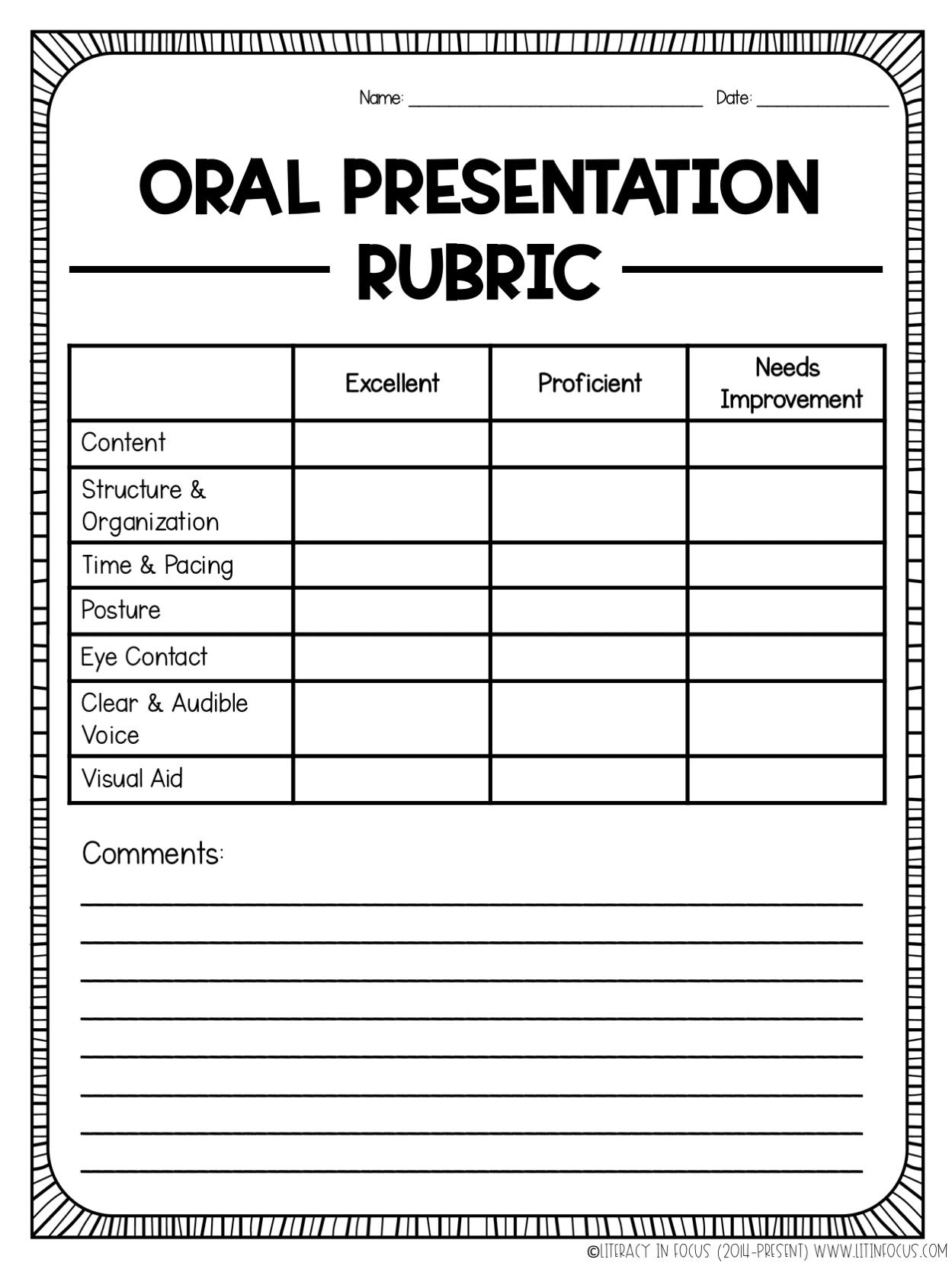 Preparing Students For Successful Presentations