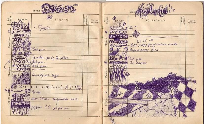 Современное отношение школьников к дневникам разительно отличается от советского