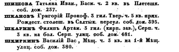шкарин