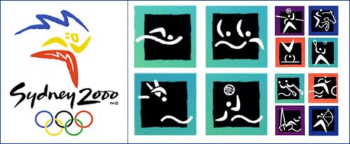 пиктограммы олимпиады в Сиднее 2000
