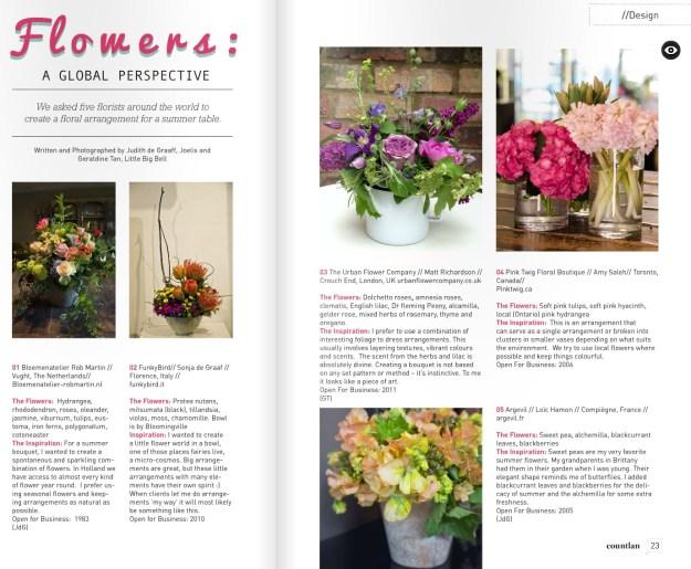 Countlan-flowers-Little-Big -Bell