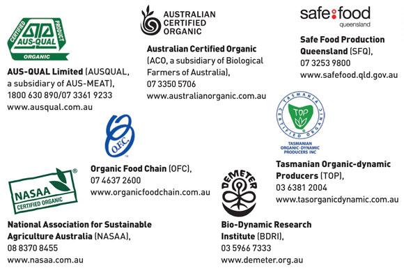 organiccertifiedlogos