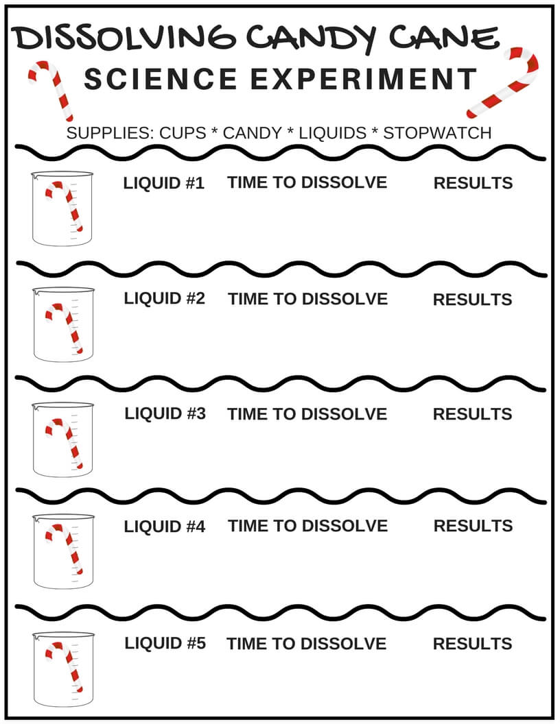 Candy Science Experiment Worksheet. Candy. Best Free