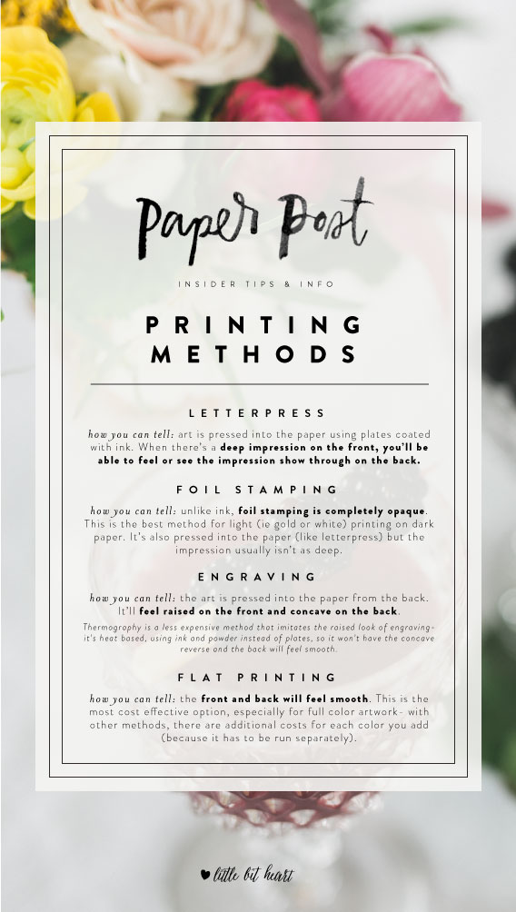 littlebitheart_paperpost_printingmethods
