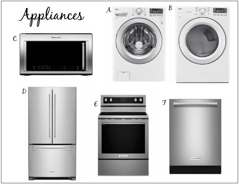 Appliances Blog 7.10.17