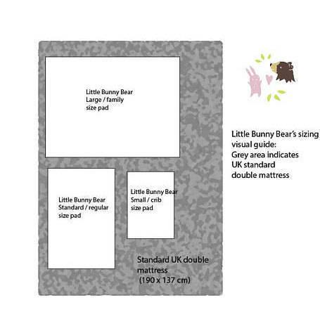 Natural mattress protector / Wool puddle pad / Elimination Communication/ crib mattress pad table pad mattress protector piddle pad potty