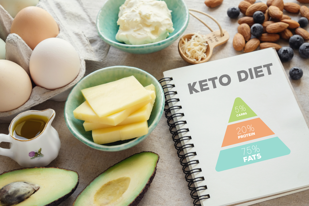 Choose Keto Low Carb Diet