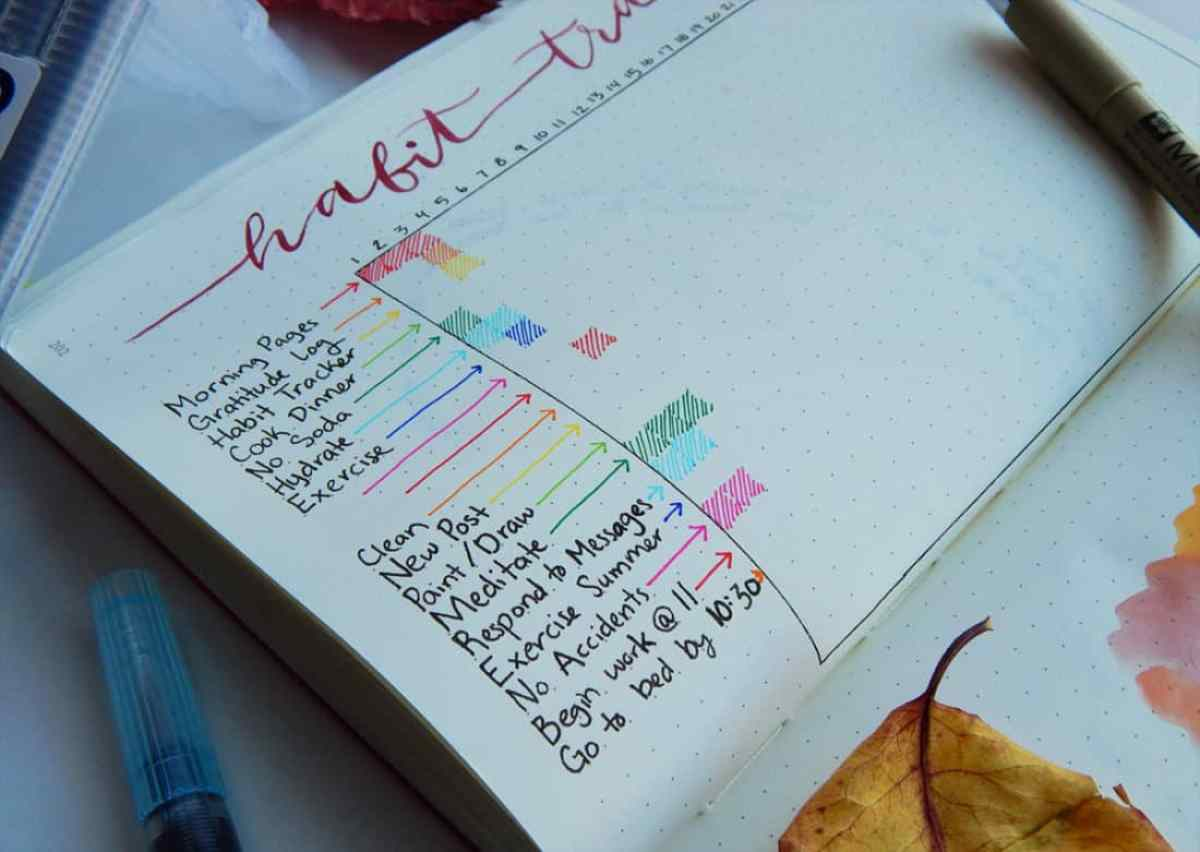Simple Habit Tracker for Bullet Journal