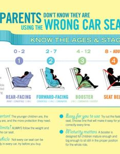 How to avoid this car seat parenting mistakes also buy an infant  all the details matter  little rh littlecrunchy