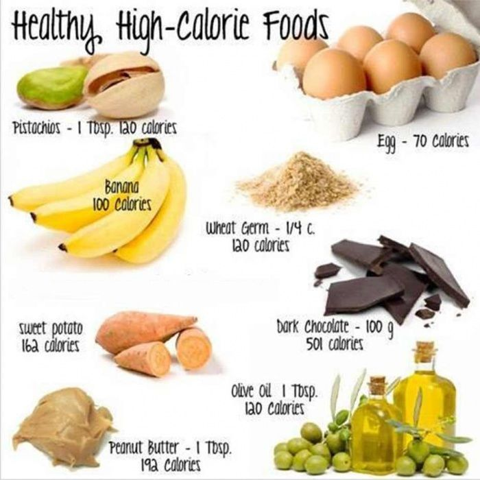 High Calorie/High Protein Diet for Children with Cancer ...