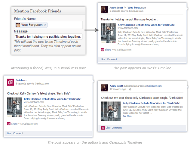 Integrate Facebook Easily with WordPress