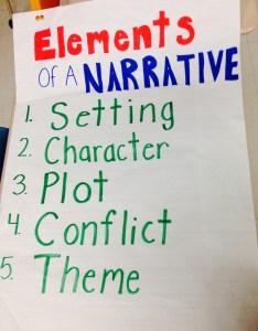 Elements also of  short story ms little   class rh littlelearnersblog wordpress