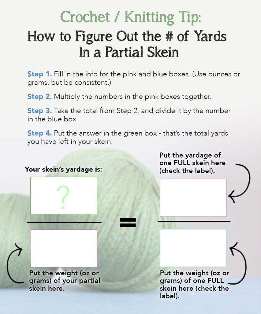 How to figure out how many yards you have in a partial skein of yarn | by Little Monkeys Crochet