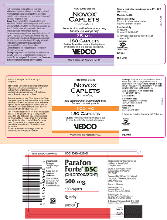 Medication Tags for Poster
