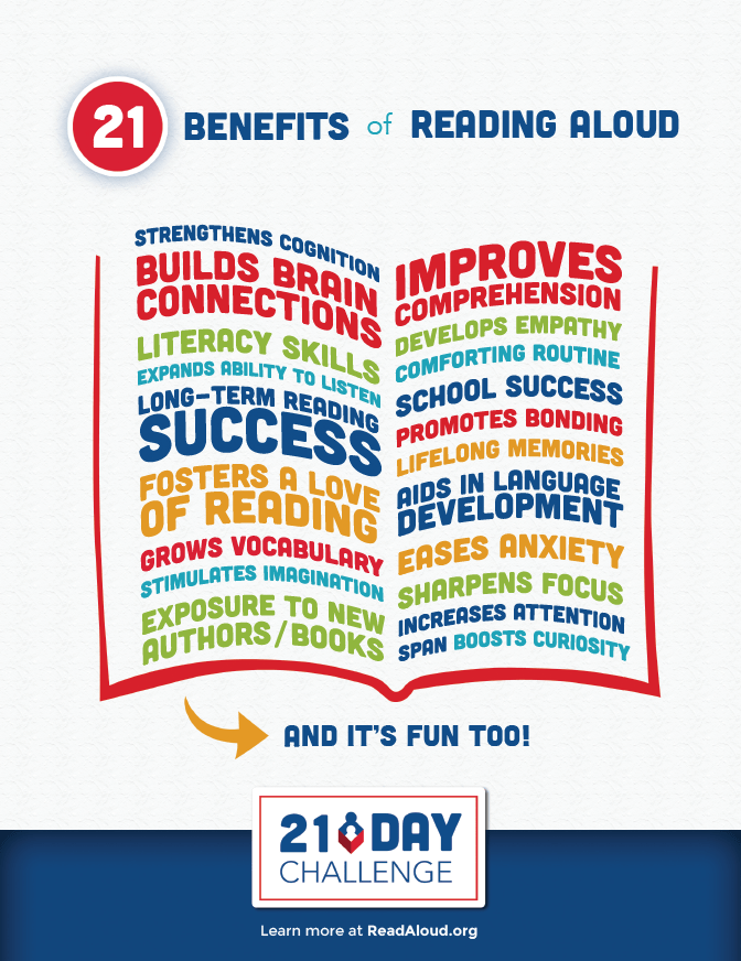 Infographic : 21 benefits of reading aloud